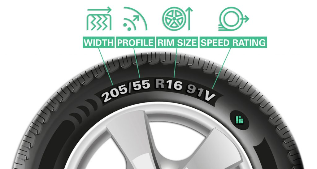 How do I find my tyre size?