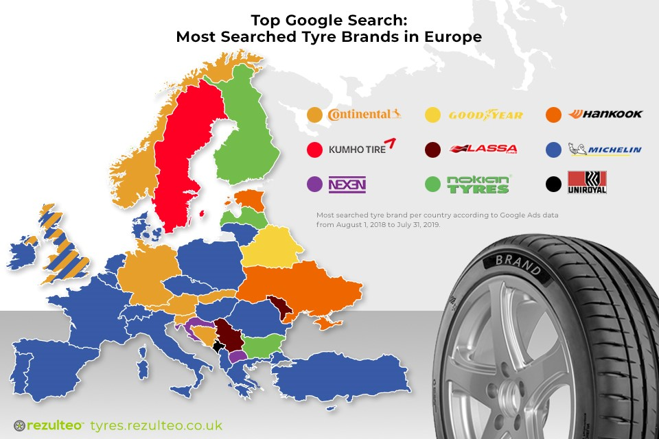 Michelin the most Googled tyre brand