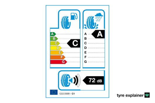 What is the tyre label?
