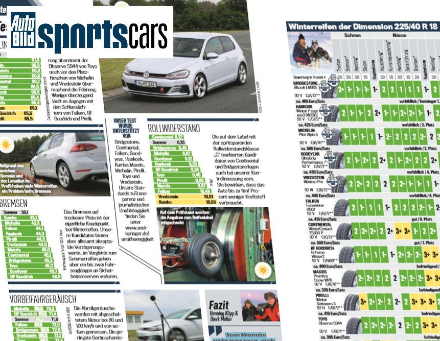 Winter driving pleasure: Auto Bild Sportscars tyre test