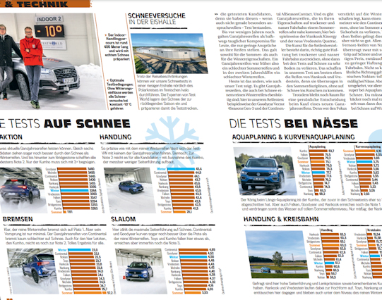 5 excellent tyres in Auto Bild Allrad's SUV all-season test
